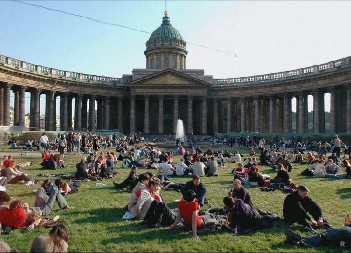 День молодежи 2018 программа мероприятий в городах Российской Федерации