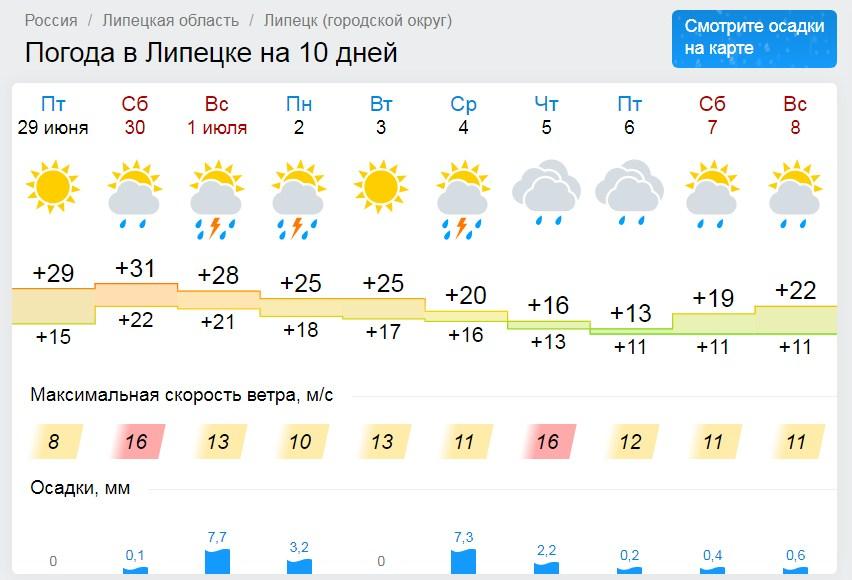 В субботу – дождь, в воскресенье – ливень с грозой (прогноз погоды на выходные)