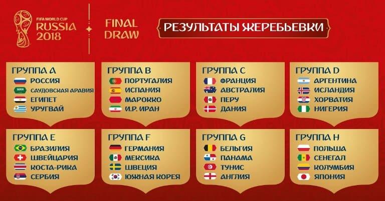 Расписание матчей ЧМ по футболу 2018