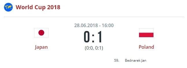 Прогноз на матч Бельгия – Япония 2 июля 2018