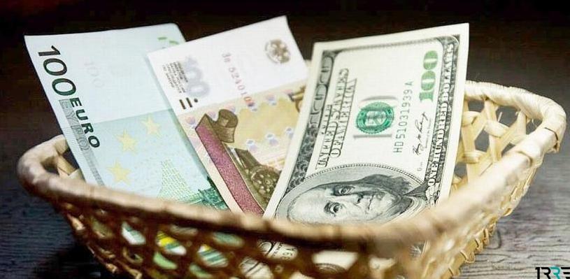 Прогноз курса рубля на ближайшее время: последние новости сегодня 2018