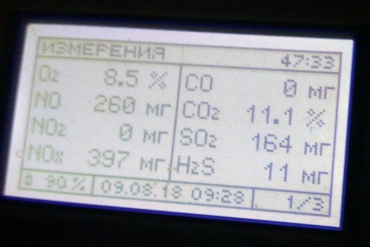 СГК вместе с общественниками проверила выбросы от сжигания бурого угля на ТЭЦ-5