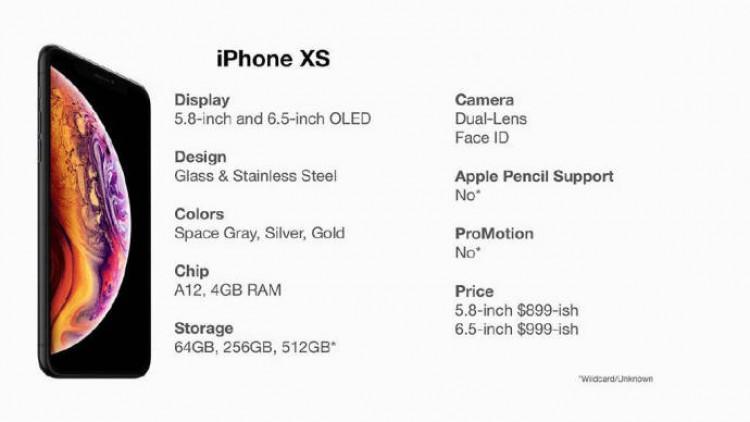 Цены и характеристики новых смартфонов iPhone XS и XC