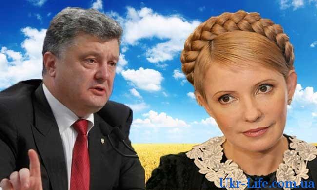 Выборы президента Украины 2018: кандидаты, дата проведения, рейтинг