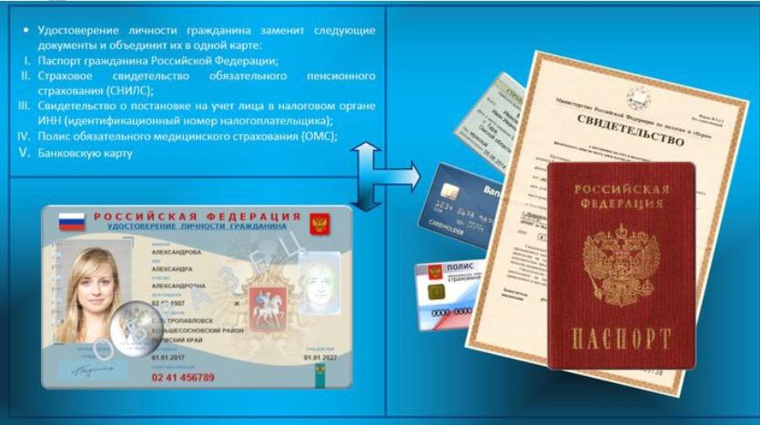 Скоро у вас появится электронный паспорт.