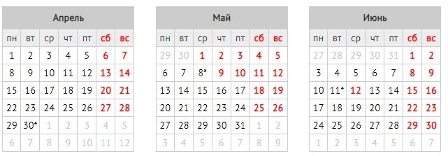 Как отдыхаем на Новый год 2019, сколько выходных дней на январских праздниках