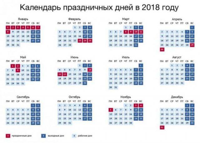 Как будем отдыхать в ноябре 2018 года в России