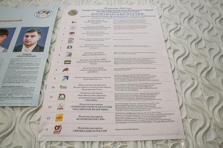 «Политическое шулерство»: новосибирские депутаты о сокращении партсписков в заксобраниях