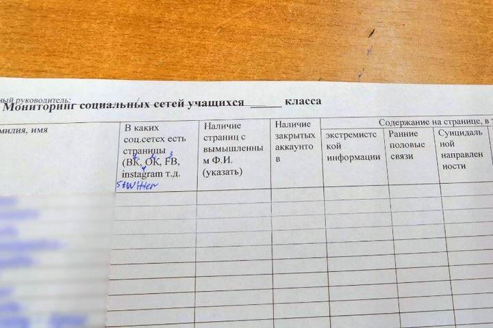 Абаканские учителя решили следить за «экстремистской информацией» в соцсетях школьников