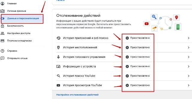 Как бороться со шпионами в браузере Chrome?