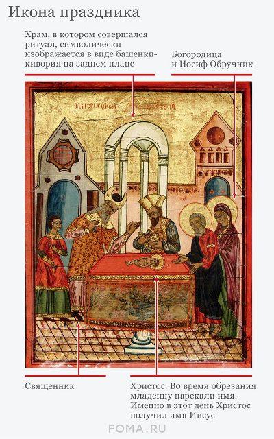 14 января – праздник Обрезание Господне