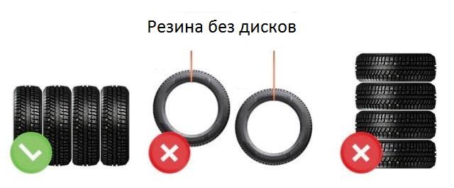 Какие нужны условия для хранения шин?