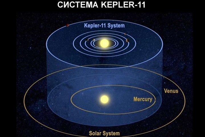 Сибирские ученые нашли новый способ оценки эволюции звезд