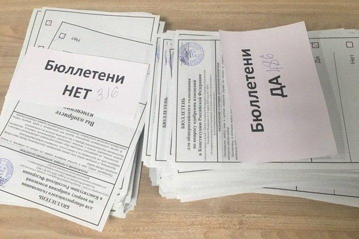 Обнуление сроков Путина поддерживают менее 50% жителей части регионов Сибири