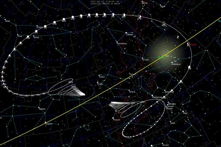 Российские ученые нашли способ уточнить возраст комет. Это поможет понять эволюцию Солнечной системы