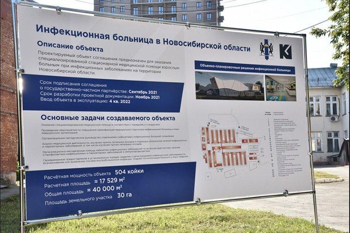Инфекционную больницу за 4,6 млрд с вертолетной площадкой начнут строить под Новосибирском в 2021 году